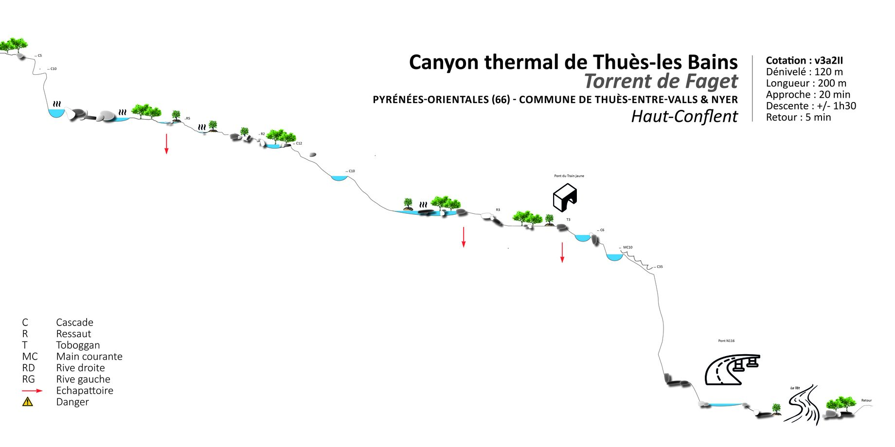 Thuès coupe 2020 site